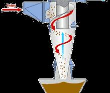 طرح گرافیکی دستگاه گردگیر سیکلون
